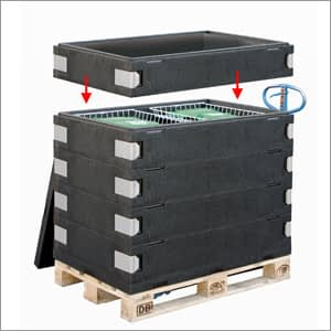 Termokaste Pallet Box